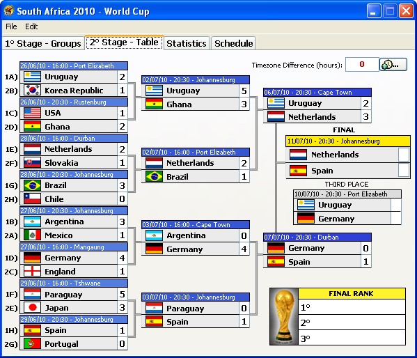 Mondial 2010 r sultats demi finale figaronron - Resultat foot eliminatoire coupe du monde ...