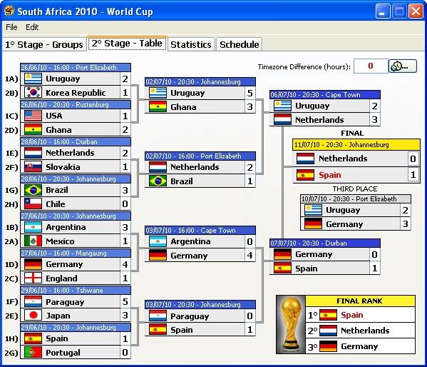 Mondial 2010 r sultats finale figaronron - Finale coupe du monde 2010 ...